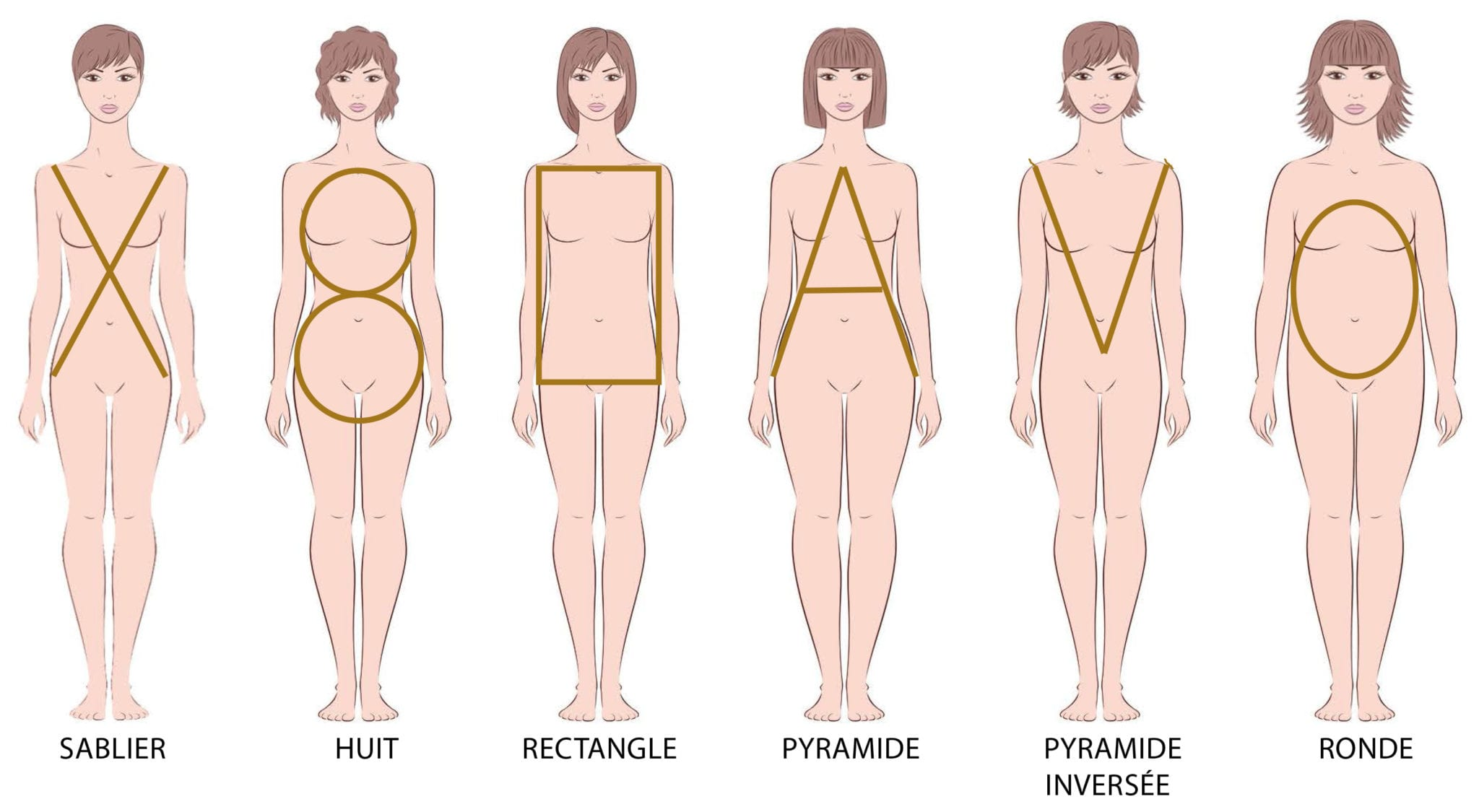 Morphologie-apprendre-à-connaître-son-corps-et-sa-silhouette-2